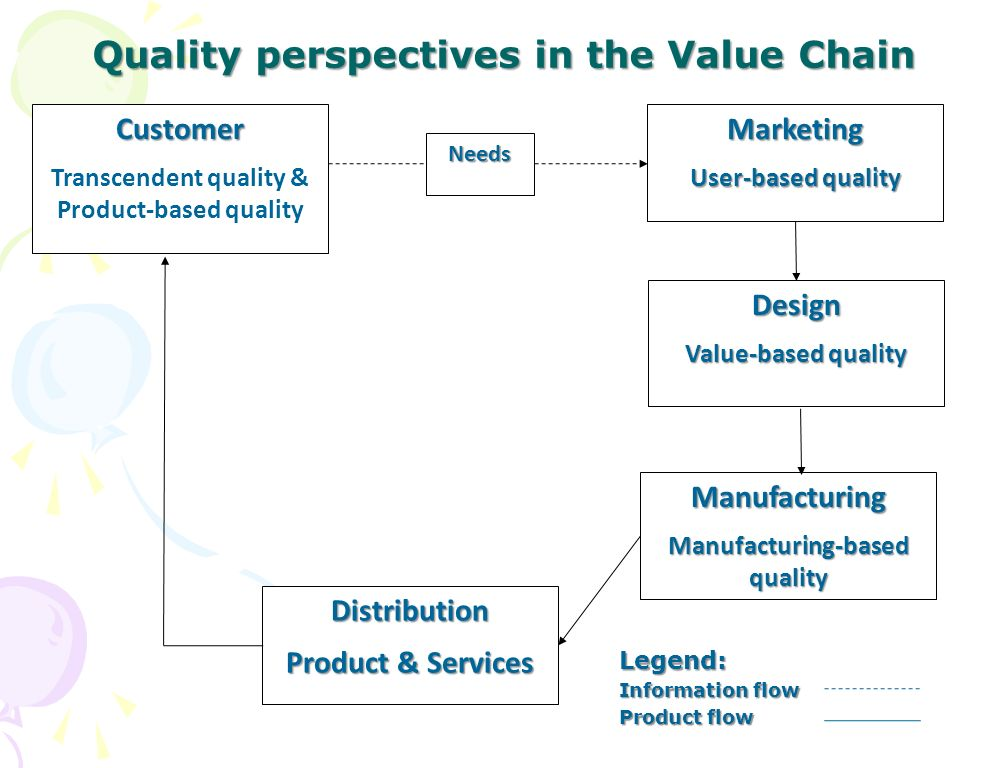 product quality in marketing pdf