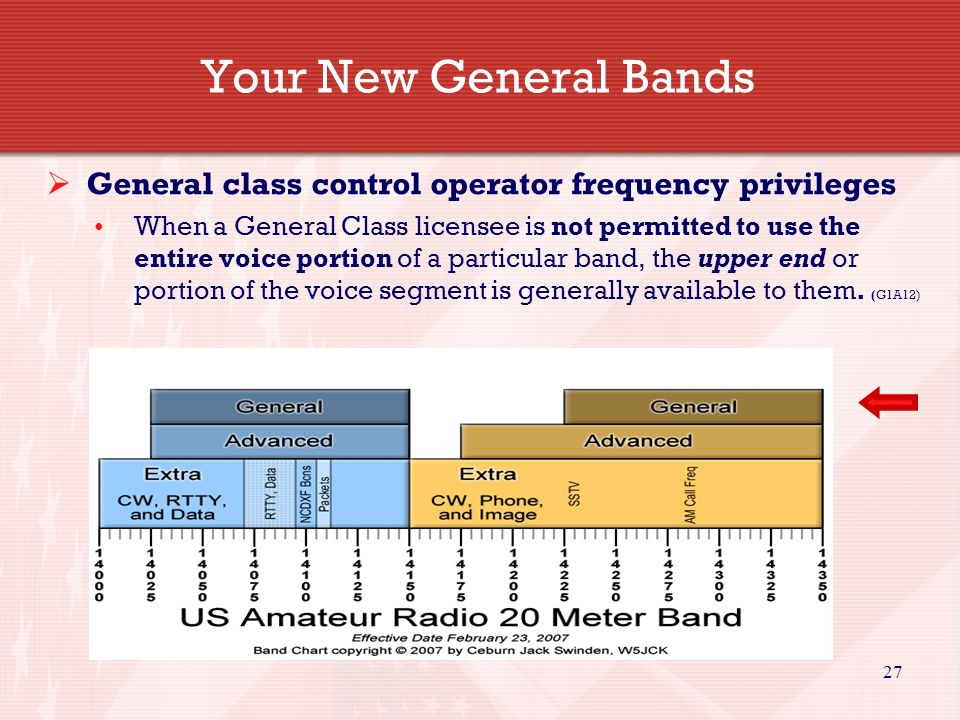 amateur general class with answers