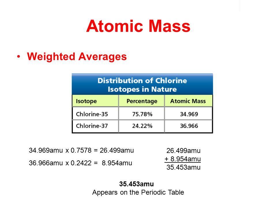 The modern periodic table ppt video online download 13 atomic urtaz Image collections