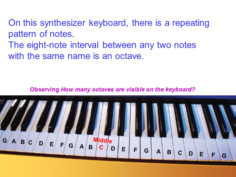 The modern periodic table ppt video online download on this synthesizer keyboard there is a repeating pattern of notes urtaz Images