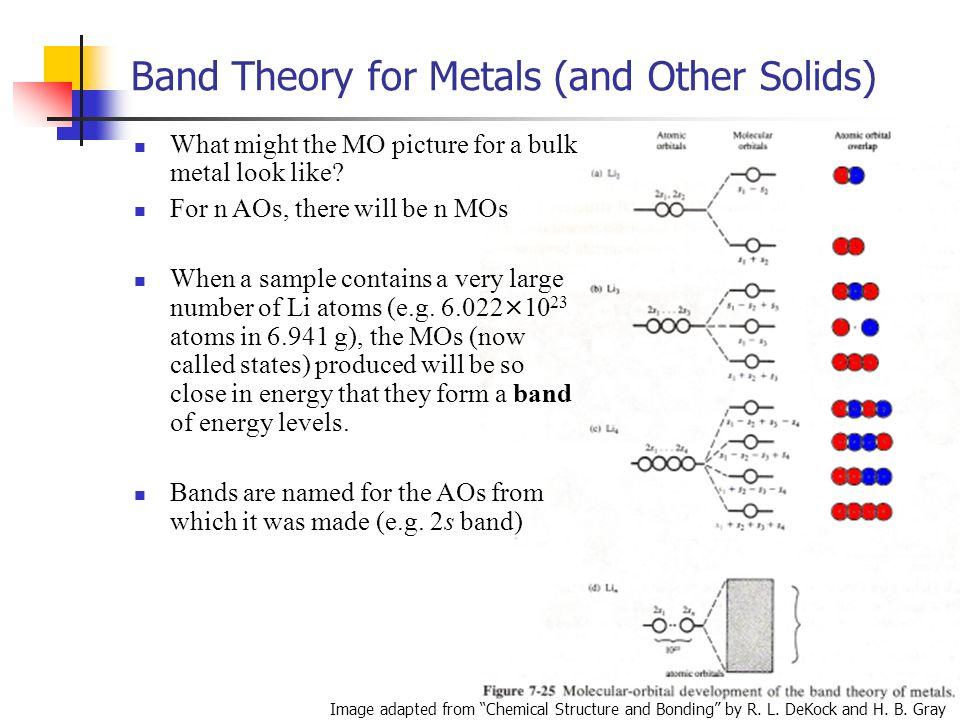 Free Electron Model For Metals Ppt Video Online Download