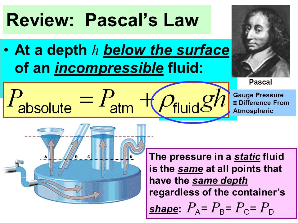 below the surface revision Which revision of the  answerscom ® categories uncategorized which revision corrects the faulty parallelism below which revision corrects the faulty parallelism.