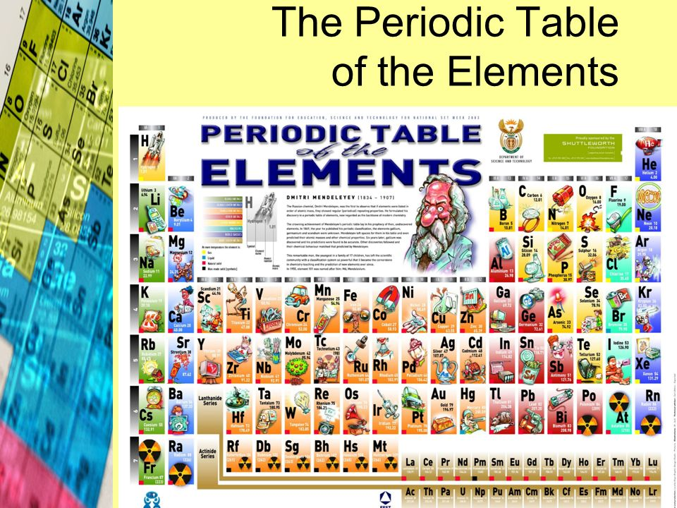 Periodic table audio download choice image periodic table and periodic table audio image collections periodic table and sample periodic table audio download images periodic table urtaz Image collections