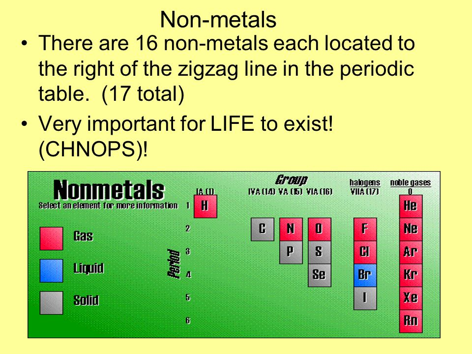 Periodic table what is the purpose of zigzag line on the periodic periodic table what is the purpose of zigzag line on the periodic table the periodic urtaz Choice Image