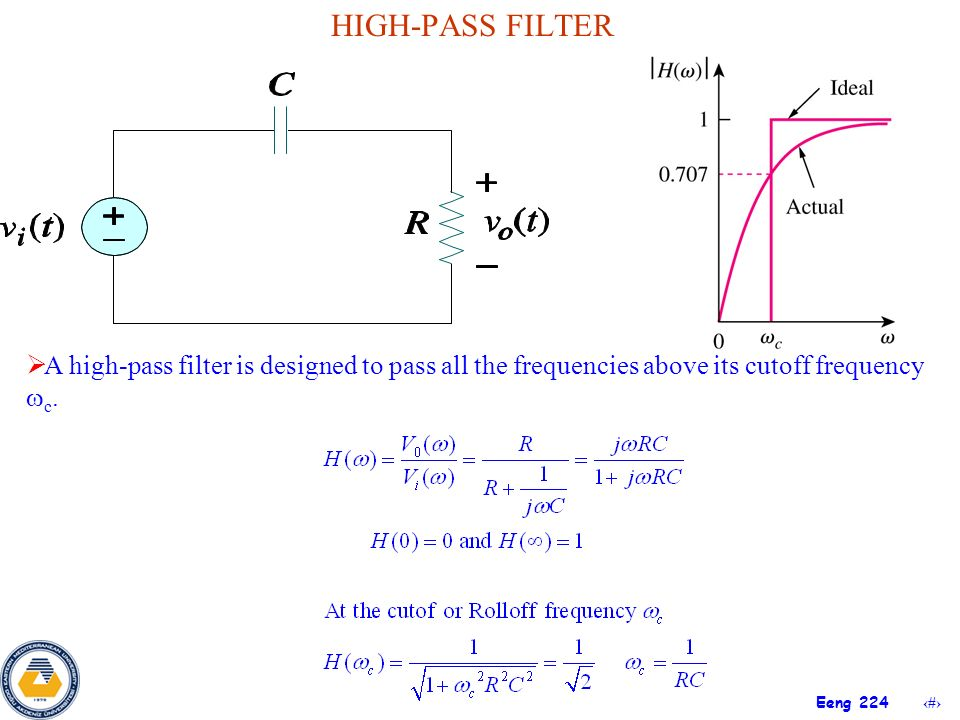 pdf Charged particle