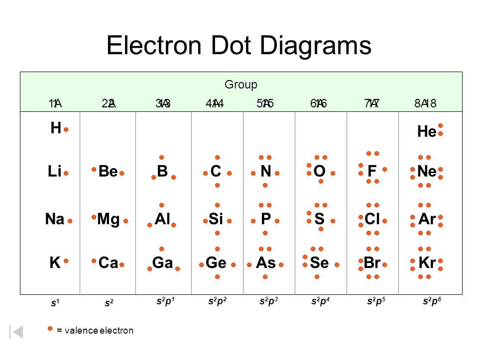 electron dot diagram helium - photo #24