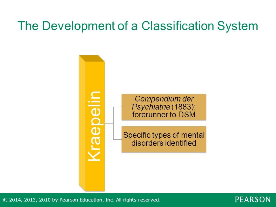 zivilkleidung in der psychiatrie