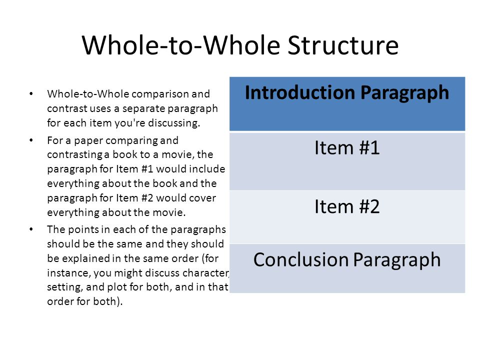 compare contrast essays ppt  4 whole to whole structure introduction