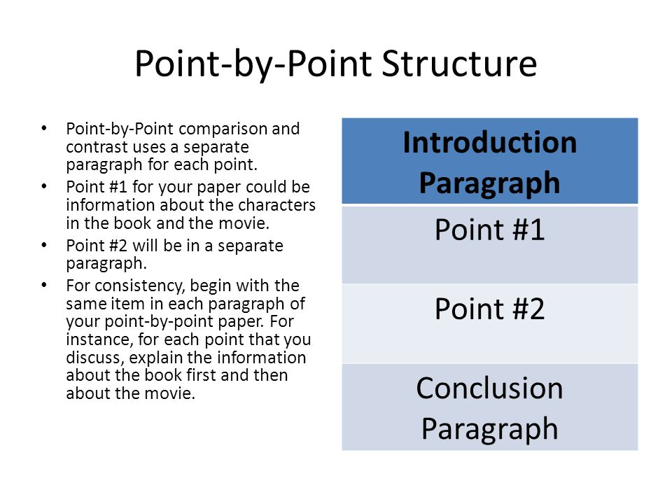 comparative essay point by point method Compare and contrast essay outline: point-by-point organization the point-by-point comparison focuses on comparing and contrasting one aspect about both subjects at.