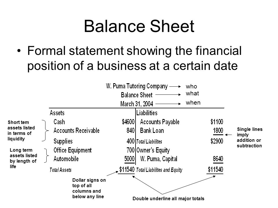 post dating definition Post-dated check: read the definition of post-dated check and 8,000+ other financial and investing terms in the nasdaqcom financial glossary.
