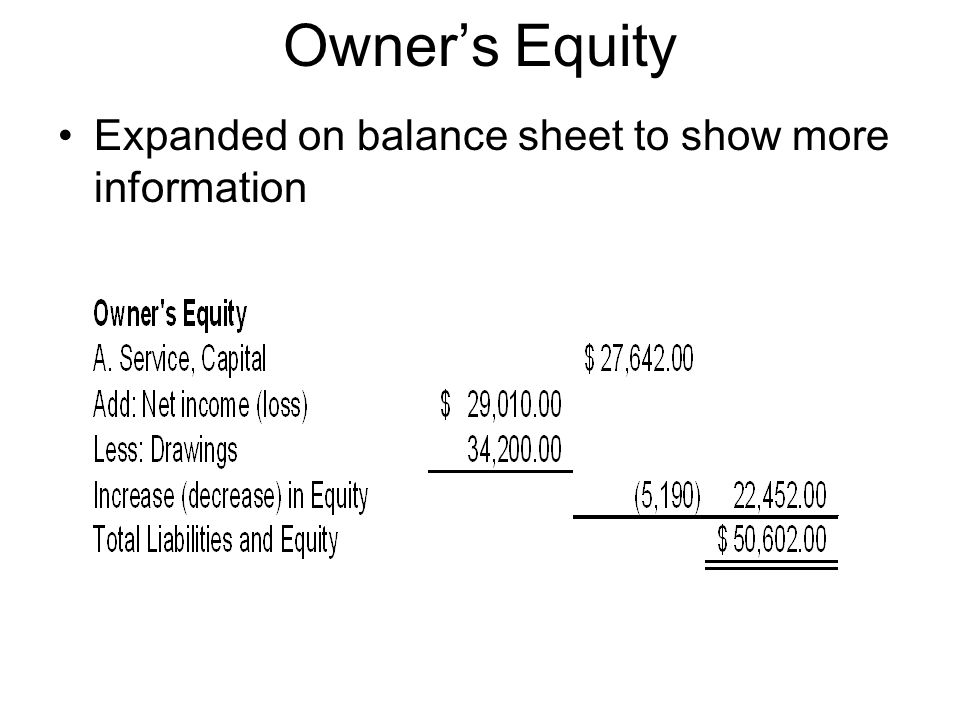 Chapter  The Balance Sheet  Equity Section  Ppt Download