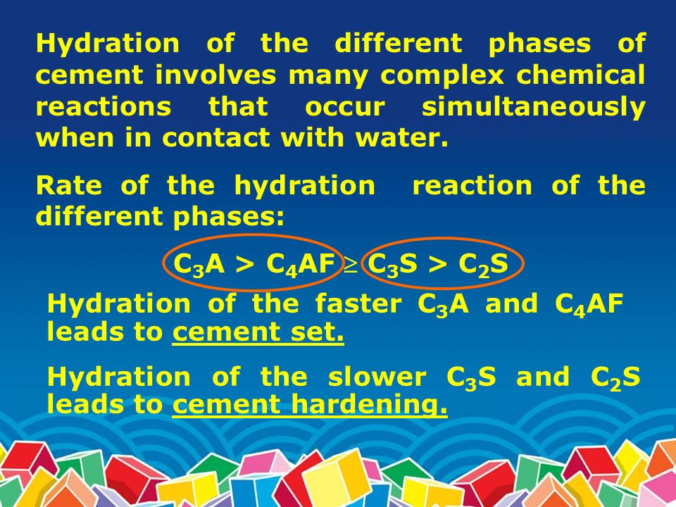 Cement C3a C4af And Hydration In : Mechanism of action cae superplasticizers francesco