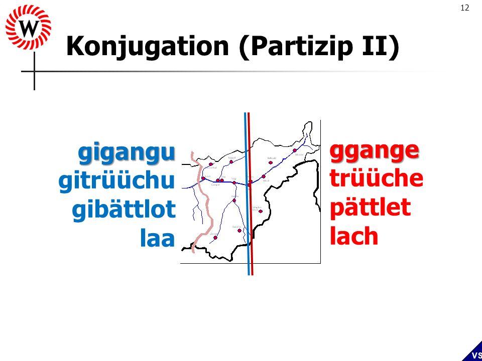 Konjugation (Partizip II)