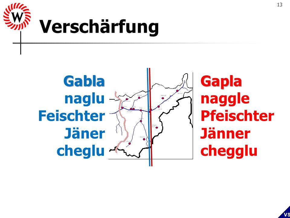 Verschärfung Gabla naglu Feischter Jäner cheglu Gapla naggle