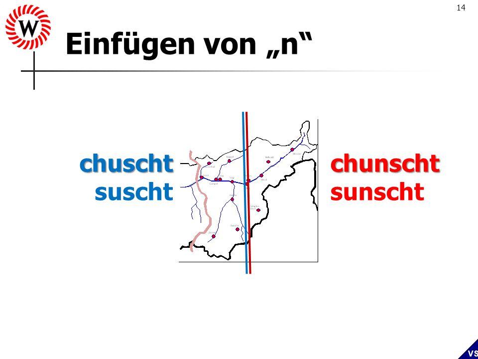 """Einfügen von """"n chuscht suscht chunscht sunscht"""