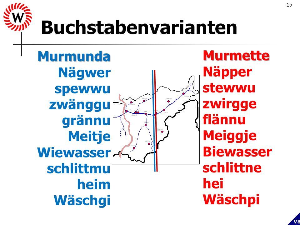 Buchstabenvarianten Murmunda Murmette Nägwer Näpper spewwu stewwu