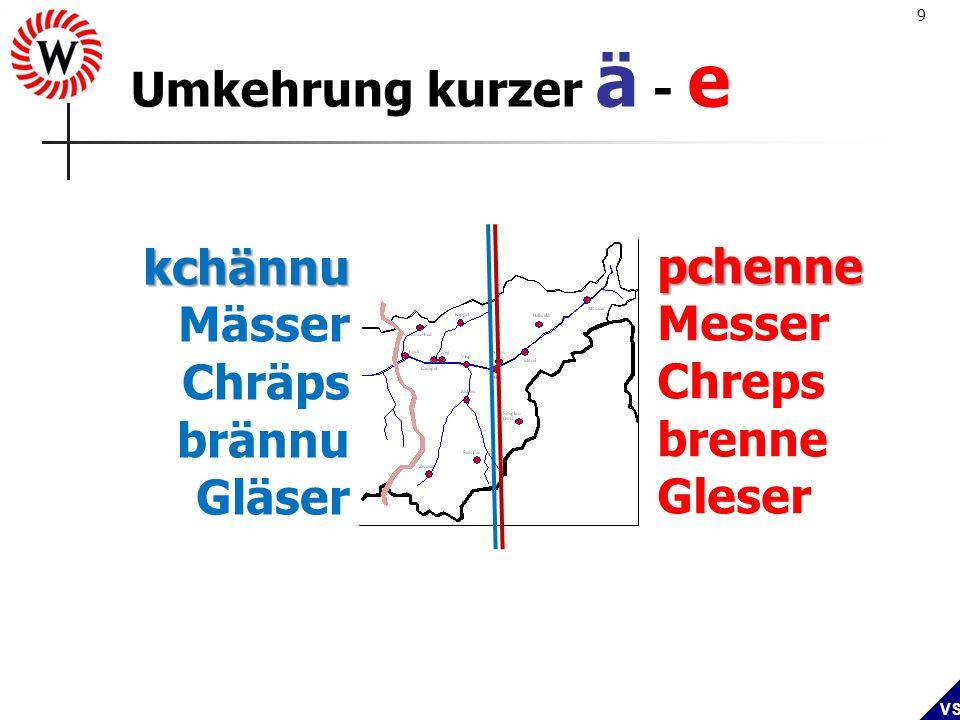 Umkehrung kurzer ä - e kchännu Mässer Chräps brännu Gläser pchenne Messer Chreps brenne Gleser