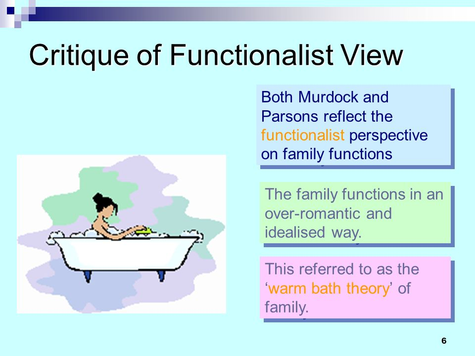 george murdock theory Functionalism and family: george peter murdock believes that the family  provides four vital functions for society: sexual, reproductive,.