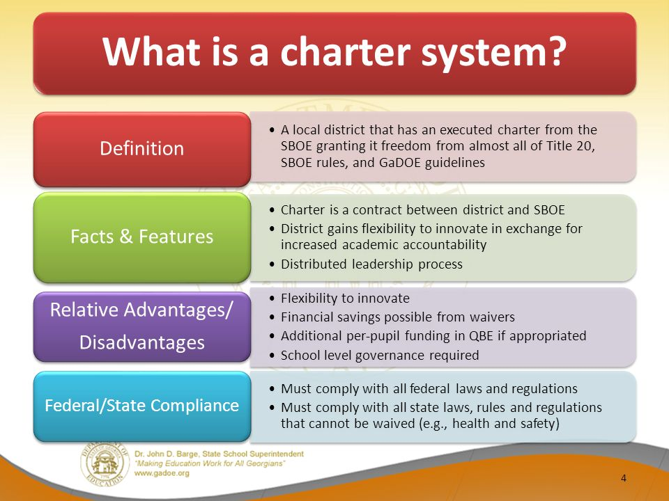 What Is A Charter System Ppt Video Online Download