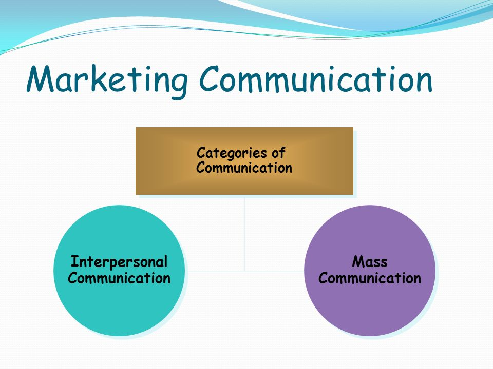 an analysis of mass communication process in advertising Process advertising reaches us through a channel of communication referred to  as a  identifiable information and persuasion by means of mass communication   q5 write an essay on the topic of indian media scenario regarding.