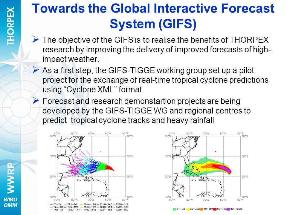 Towards the Global Interactive Forecast System (GIFS)