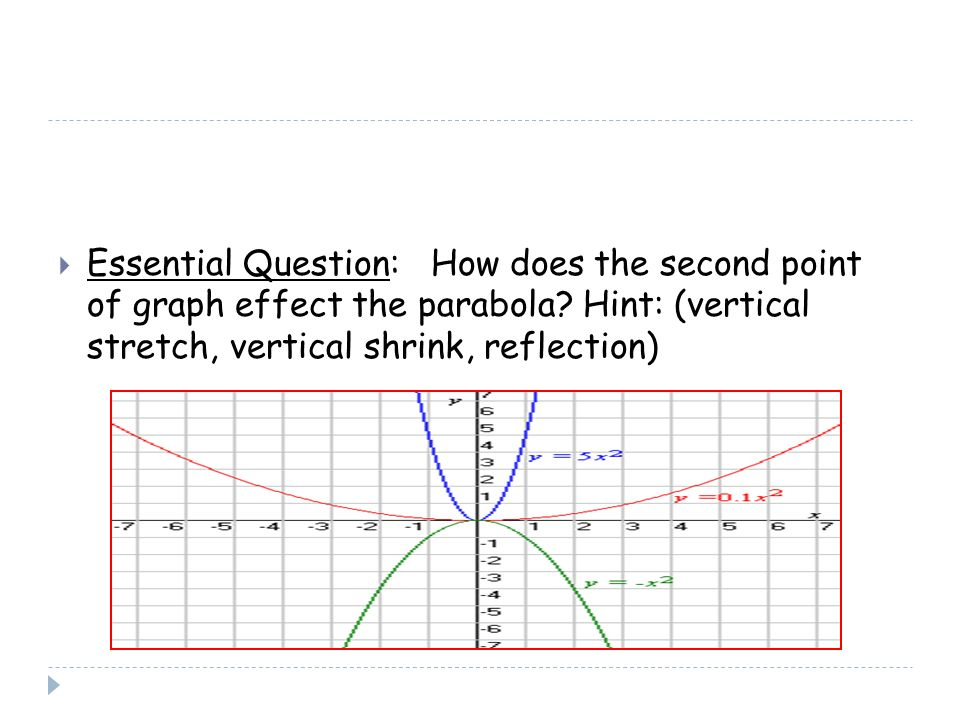 5 3 Transforming Parabolas Part 2 Ppt Download