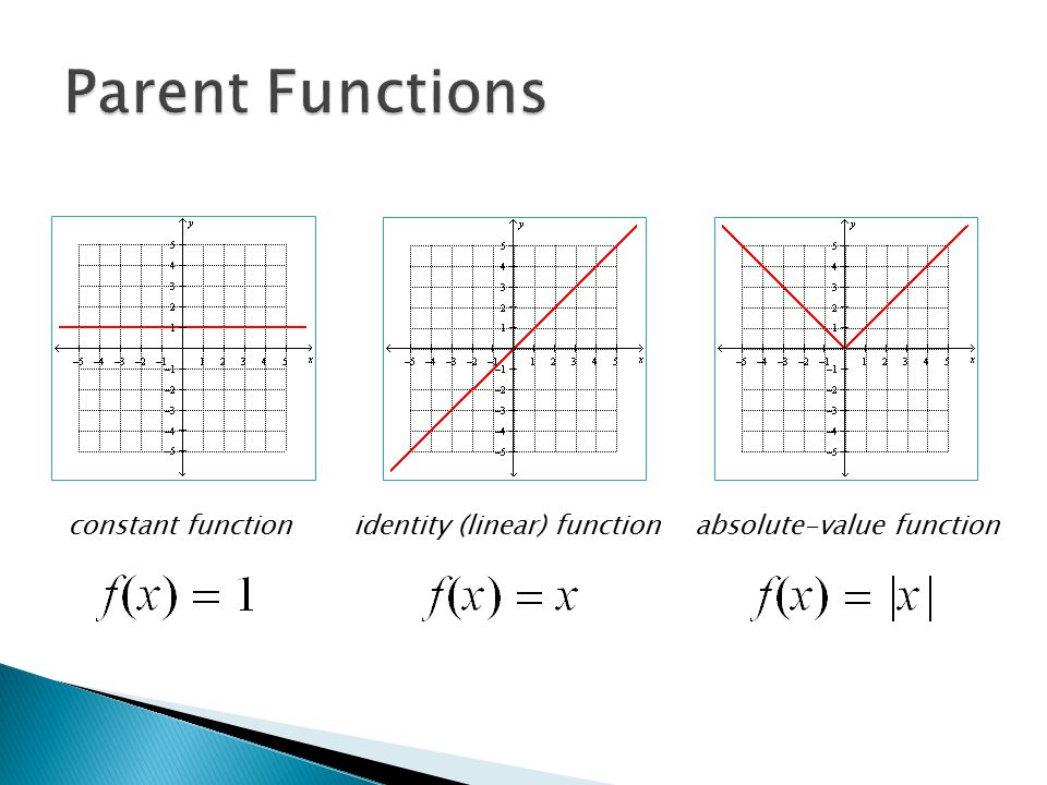how to find parent function