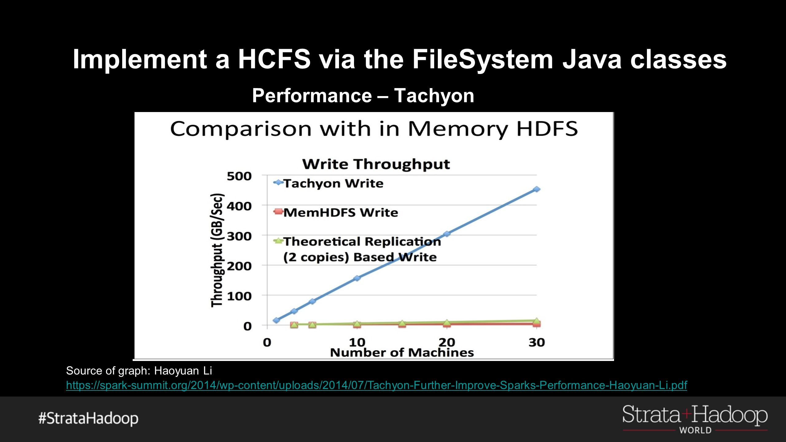 What does it mean to virtualize the hadoop file system ppt implement a hcfs via the filesystem java classes baditri Gallery