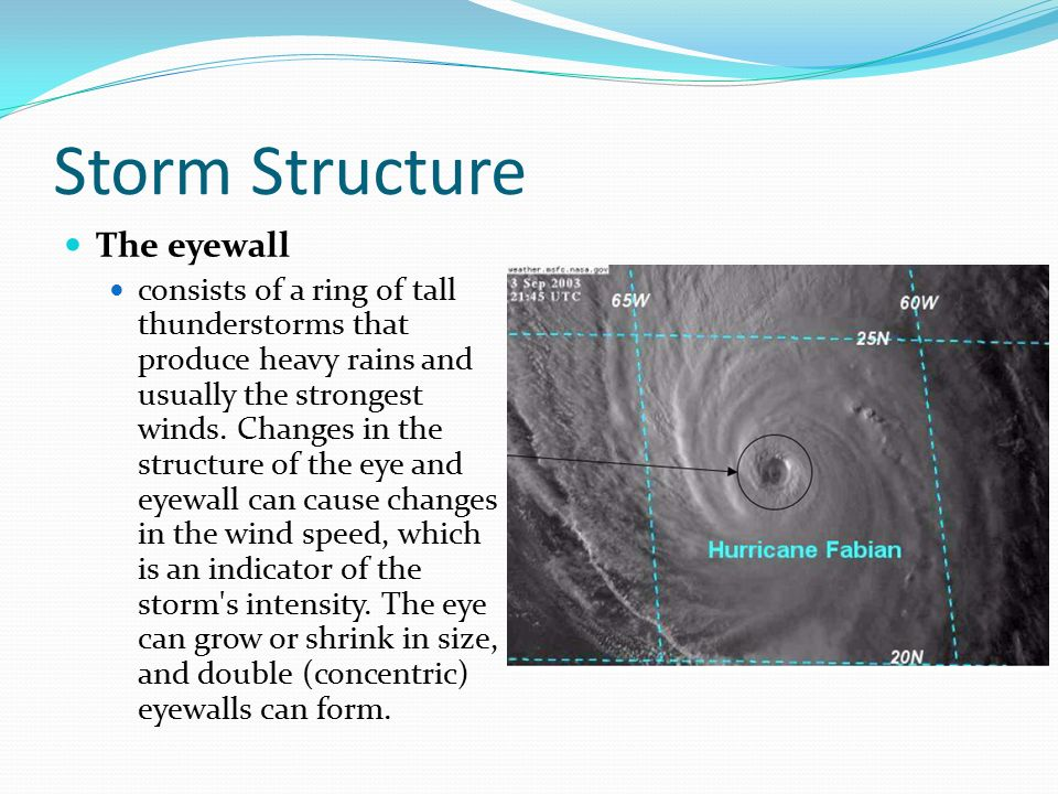 Tropical Cyclones, Hurricanes and Typhoons - ppt video online download