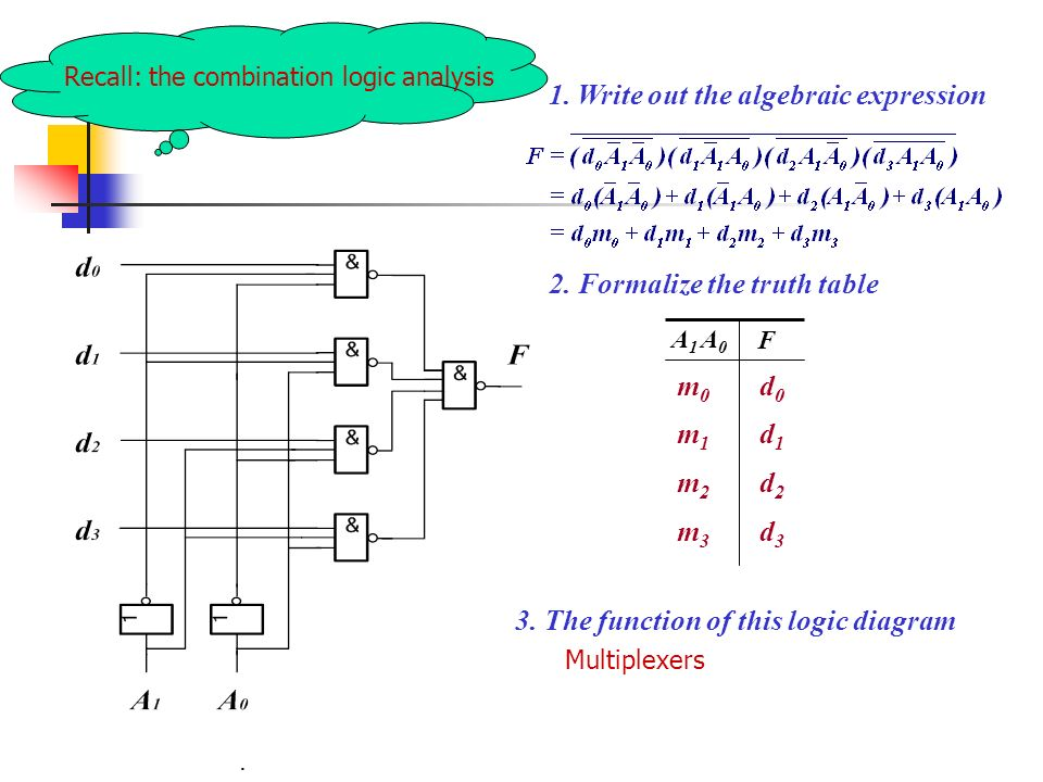 how to write a algebraic expression based on diagrams