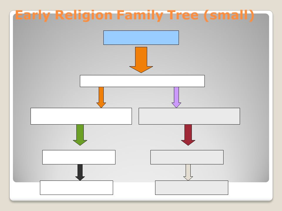 three main religions Japanese religion, medieval japanese societal structure,  alongside 90 percent of the population who practise shinto or a combination of both religions.