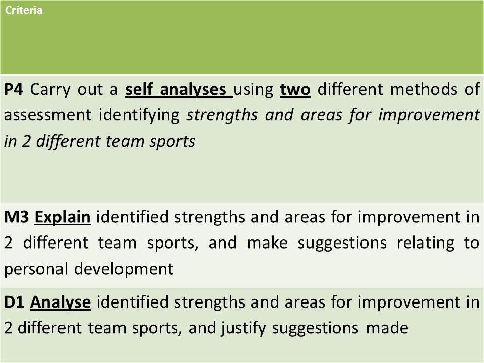 what are your strengths and areas of improvement Job performance - what would you say are areas needing improvement 1 answers are available for this question.