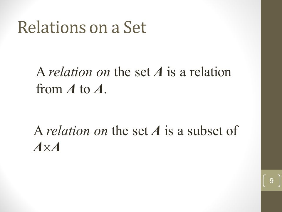 how to find the number of relations on a set