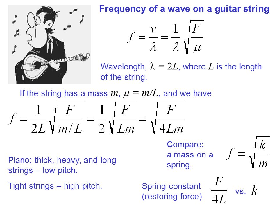 if we have a frequency how to find wavelength