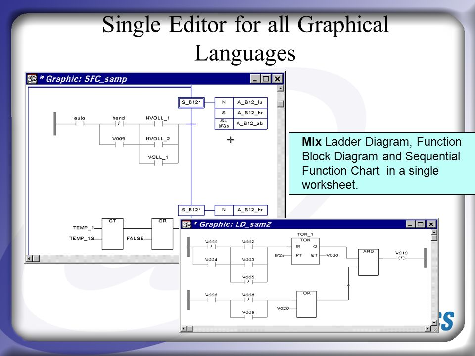Version 61 iconics world wide sales conference ppt download single editor for all graphical languages ccuart Images