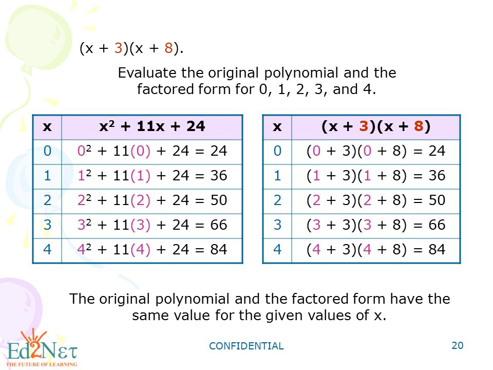 Algebra I Review of Factoring Polynomials - ppt video online download