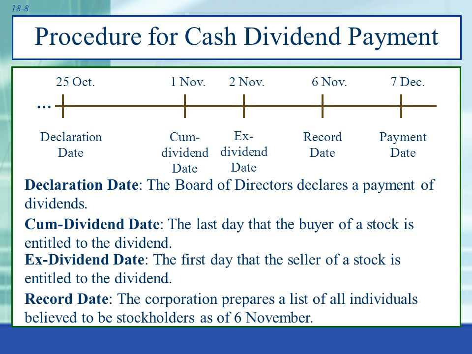 Dividend Dates Explained: Ex-Dividend, Record, Payment & Declaration Date