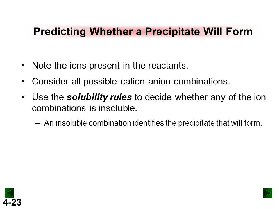 Predicting Whether A Precipitate Will Form