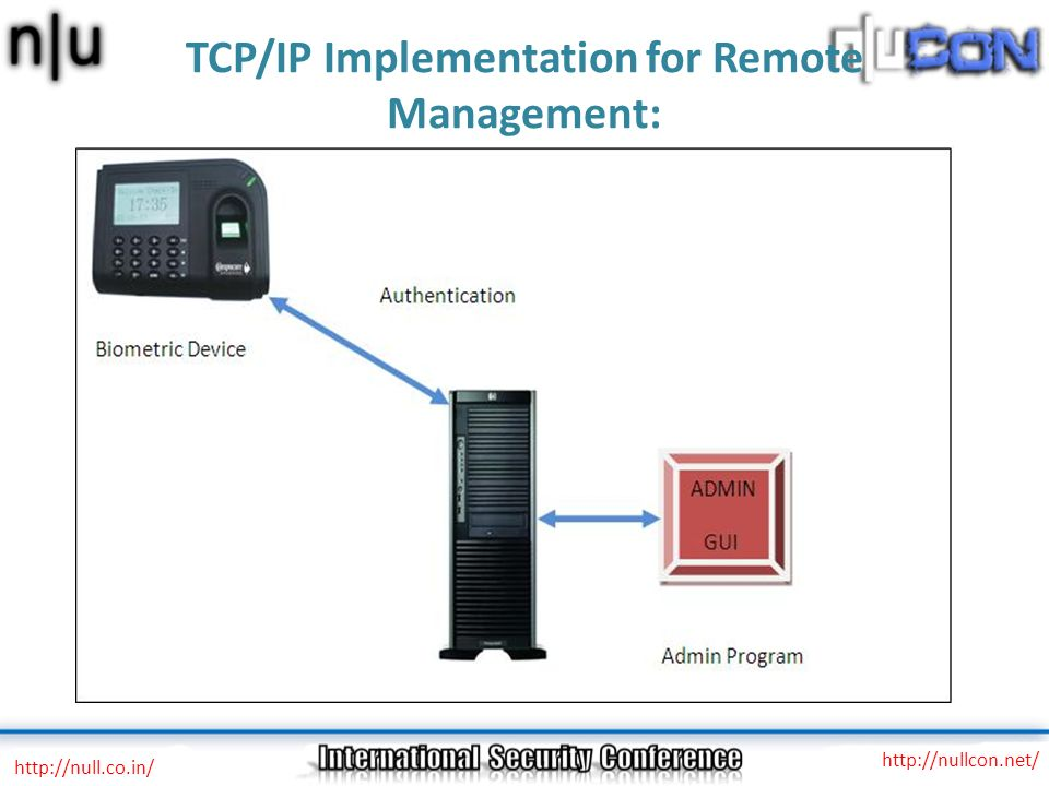 TCP/IP Implementation for Remote Management: