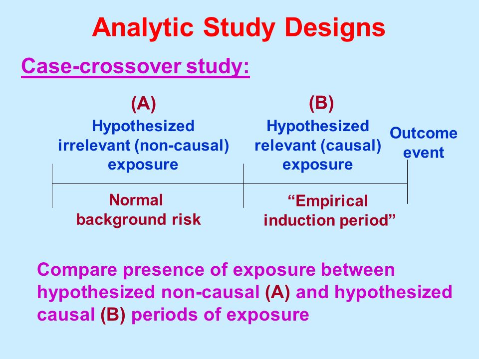 Crossover Designs in Nutrition and Dietetics Research ...