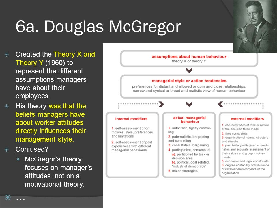 mcgregor theory x and theory y essay Douglas mcgregors theory x and theory y, as well as hawthorne studies, and abraham maslows theory of human needs, are major branches that emerged in this tradition citation in the human side of enterprise (1960) mcgregor called a set of assumptions about human nature theory x.