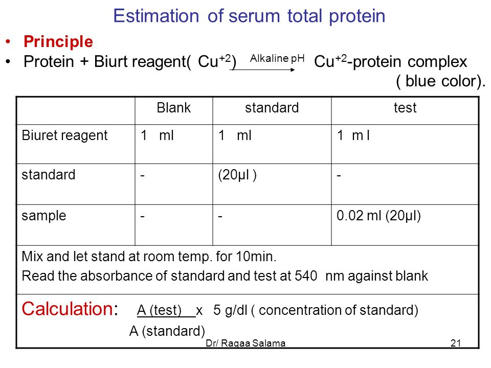 Estimation of serum total protein