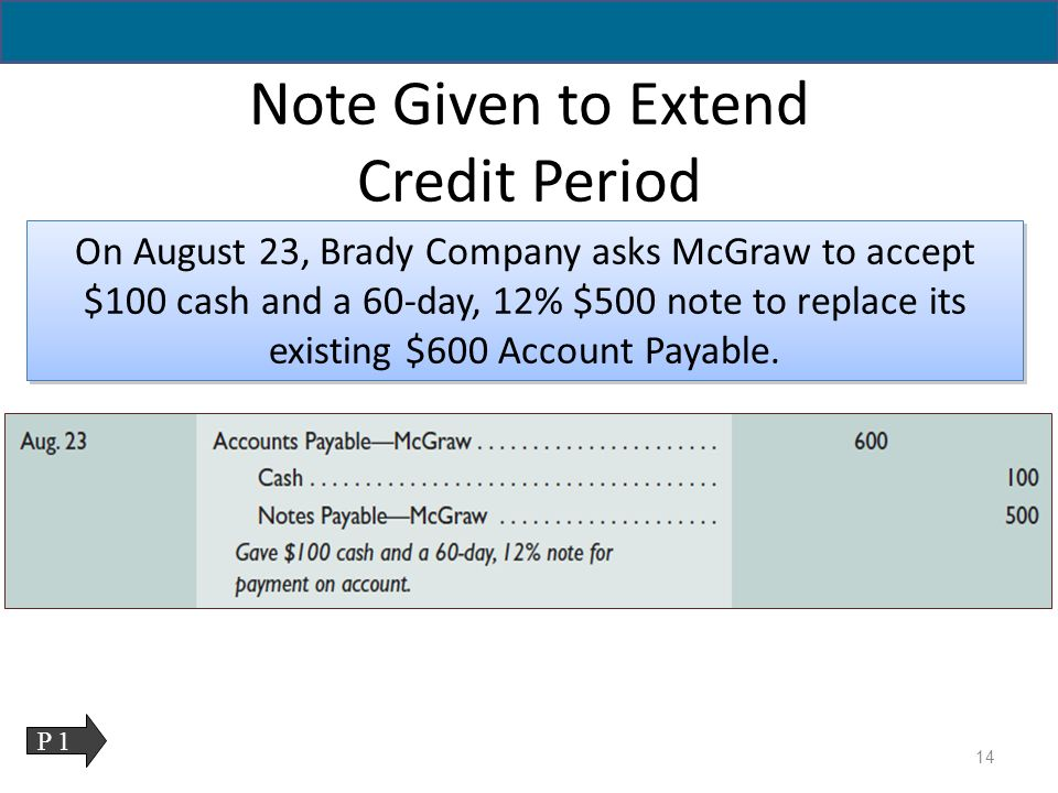14 Note ...  Note Payables