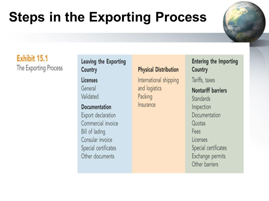export process flow chart honeywell 2 port valve wiring