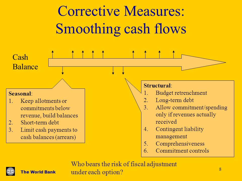cash flow measures