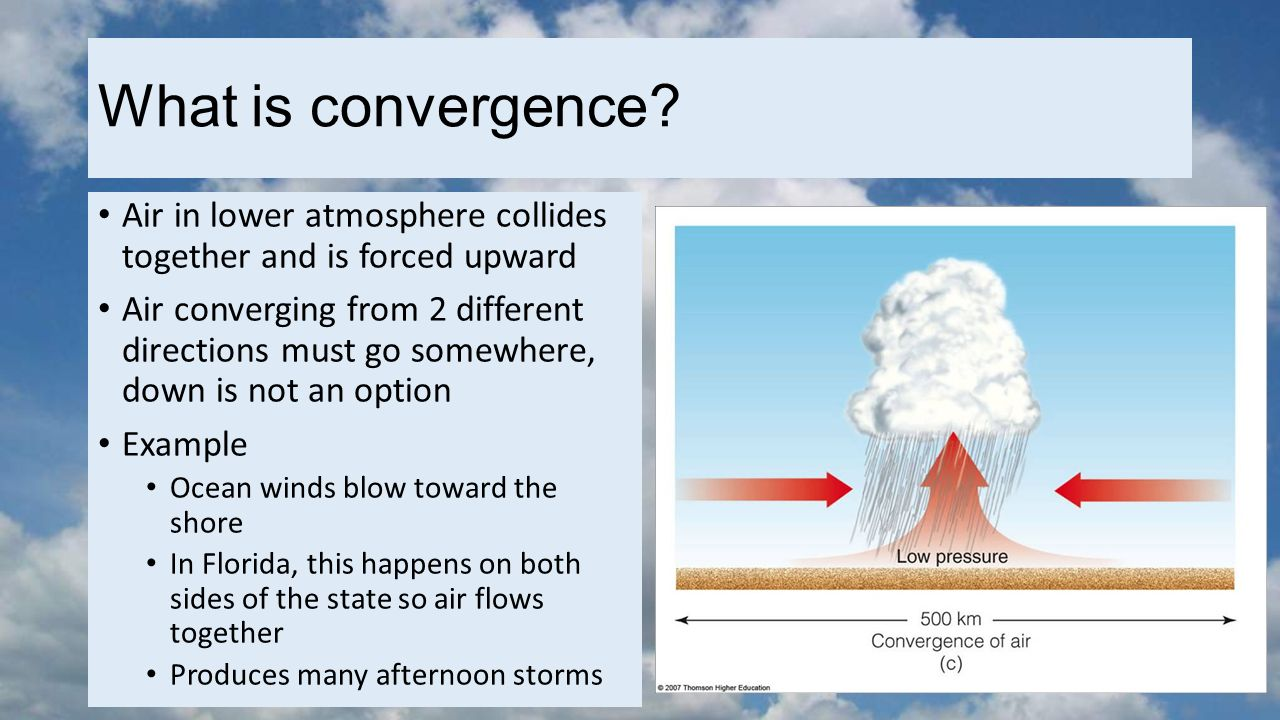What is convergence? 62