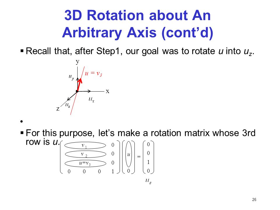 rotation of axis By definition, the earth's rotation is the amount of time that it takes to rotate once on its axis this is, apparently, accomplished once a day – ie every 24 hours however, there are actually two different kinds of rotation that need to be considered here.