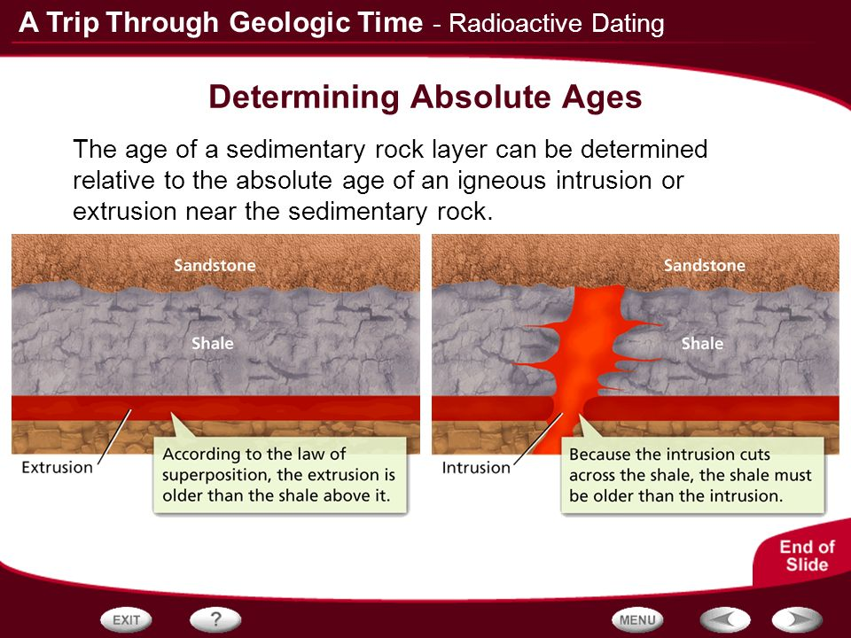Can you use radiometric dating on sedimentary rocks
