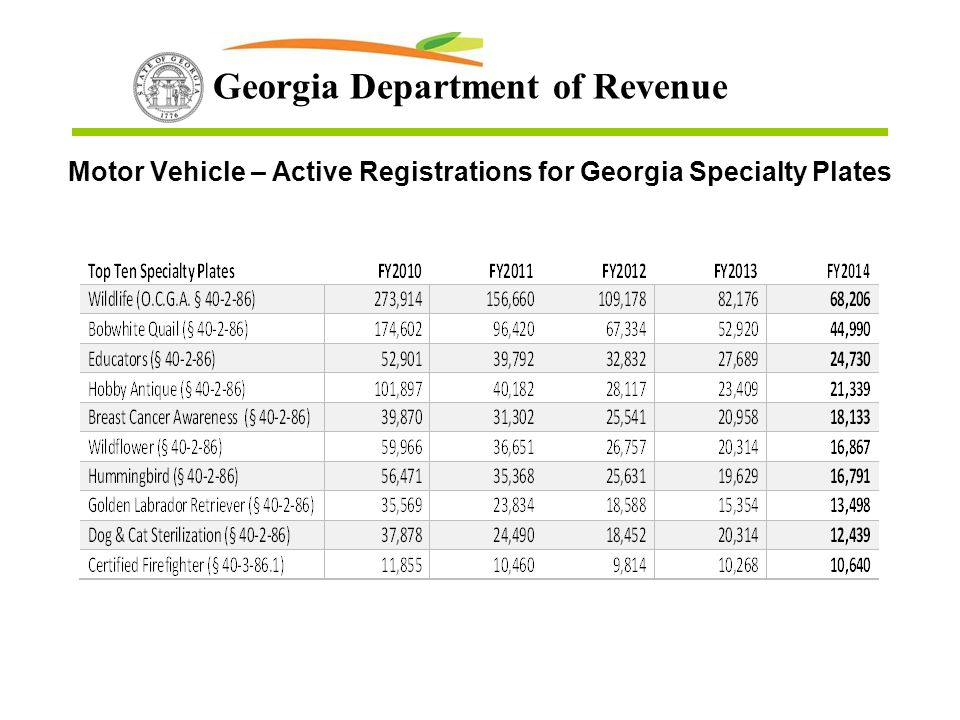 ga department of motor vehicles phone number