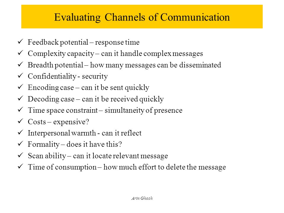 Evaluating business communication